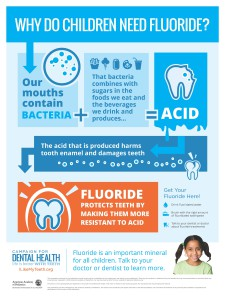 Why Do Children Need Fluoride
