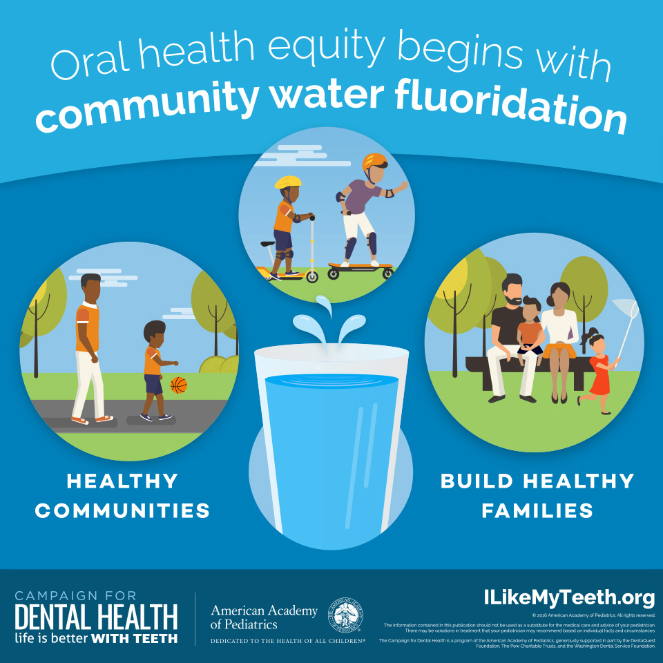 Health Equity Fluoridation