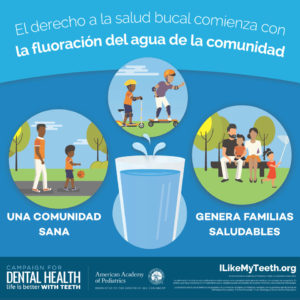 Health Equity Fluoridation Spanish