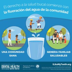 Health Equity Fluoridation Spanish