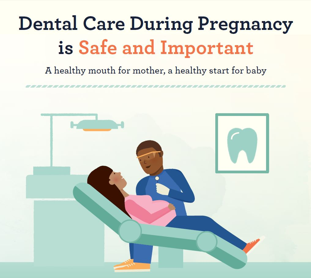 Oral Health Pregnancy